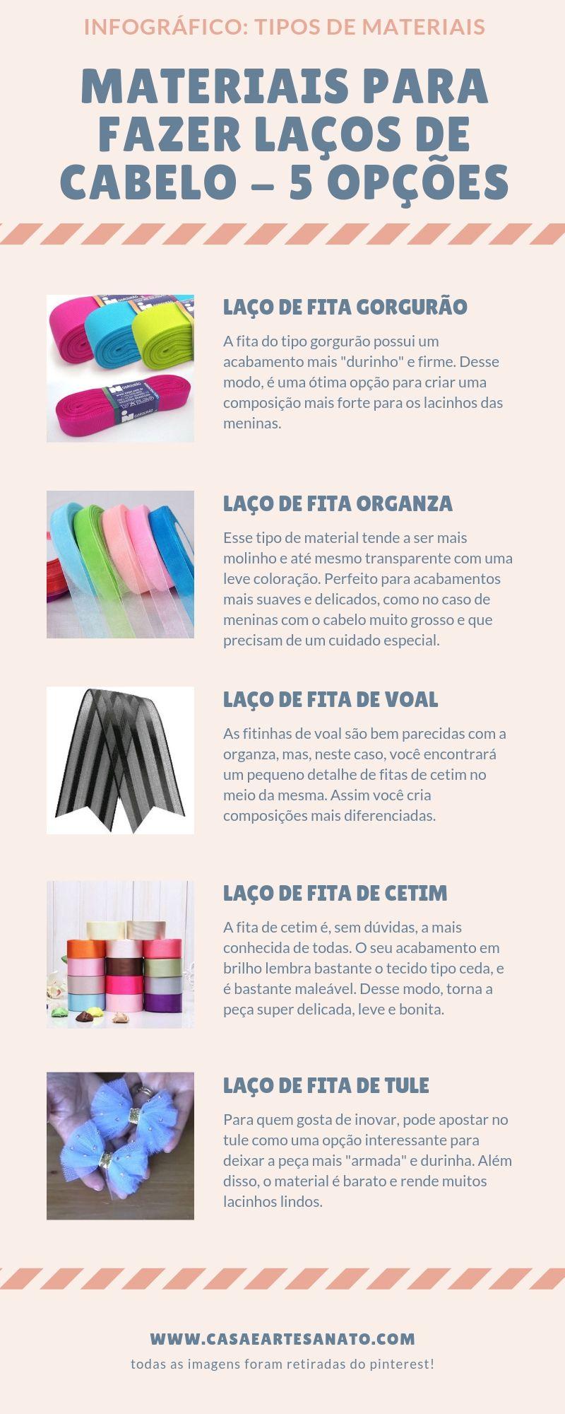 materiais para fazer laços de cabelo - infográfico